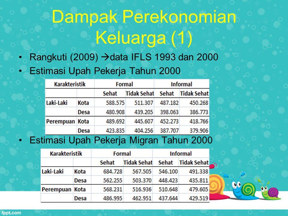 Dampak Perekonomian Keluarga (1)