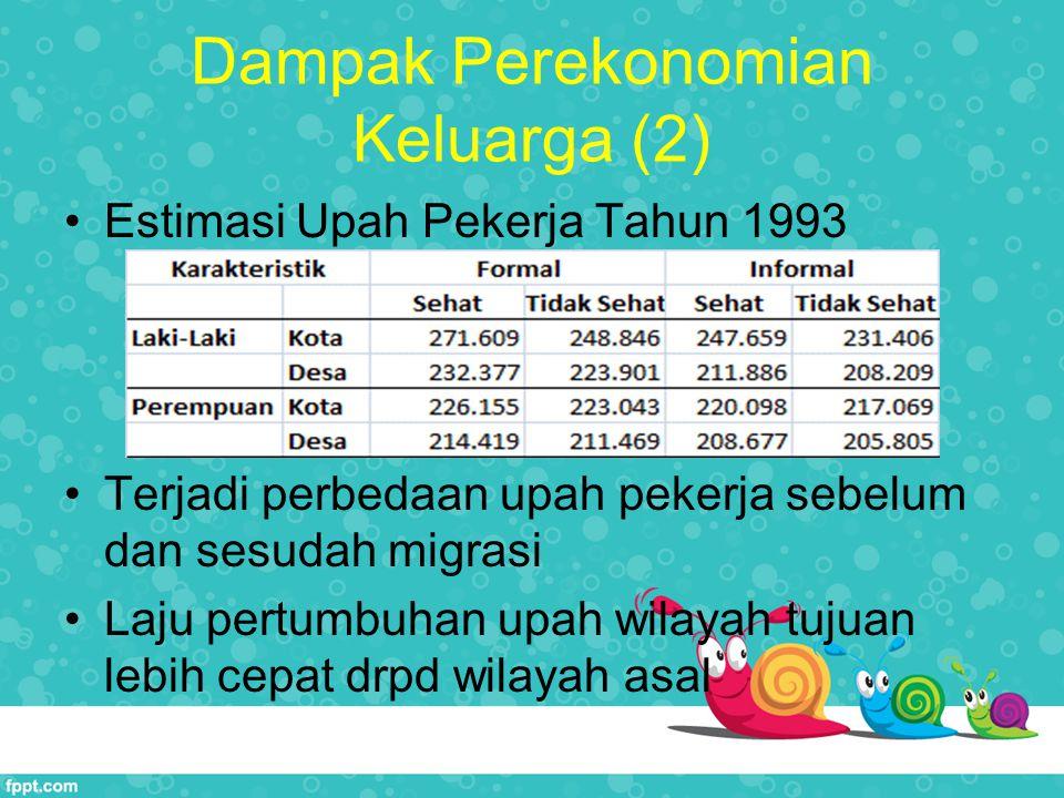 Dampak Perekonomian Keluarga (2)
