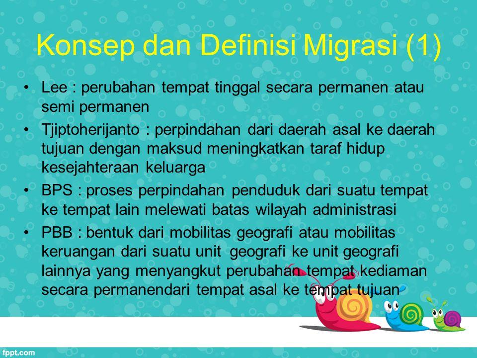 Konsep dan Definisi Migrasi (1)