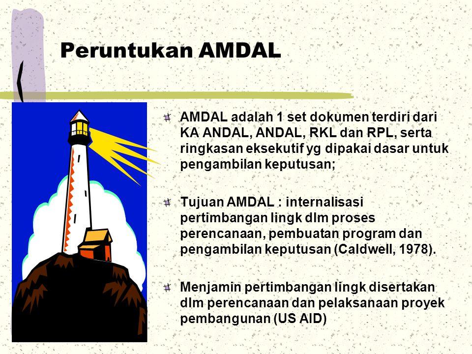 Peruntukan AMDAL
