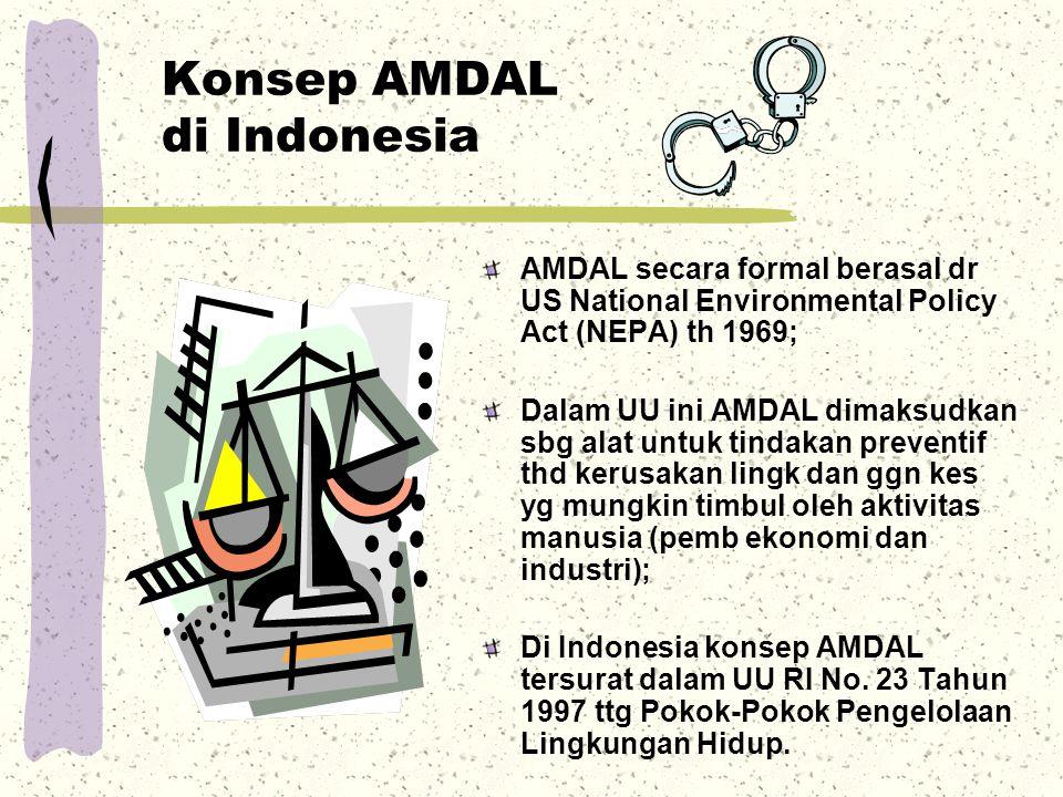 Konsep AMDAL di Indonesia