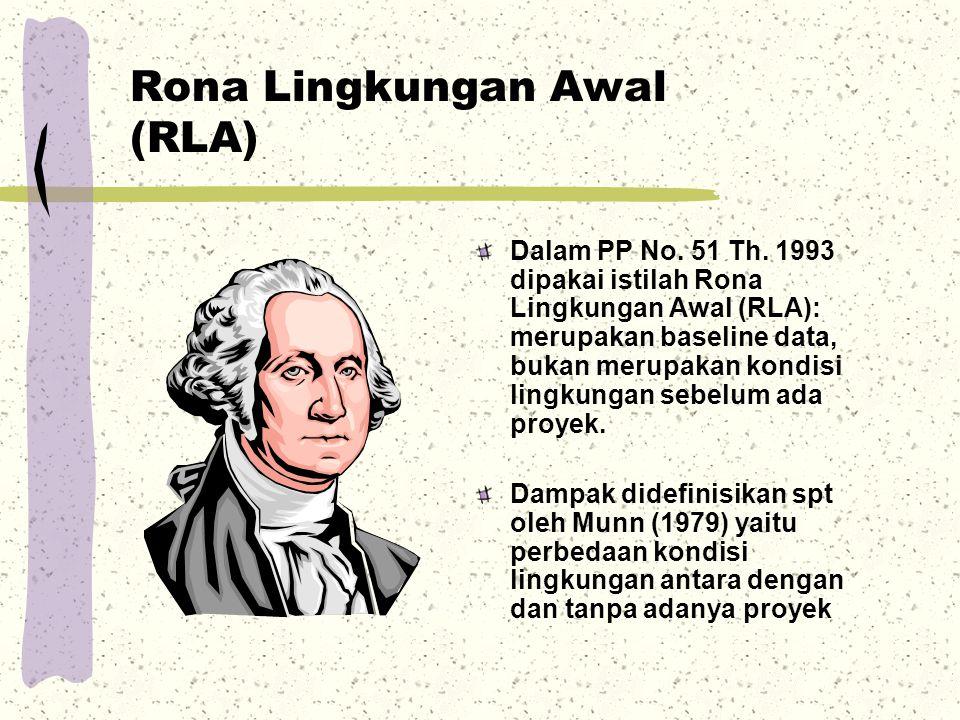 Rona Lingkungan Awal (RLA)