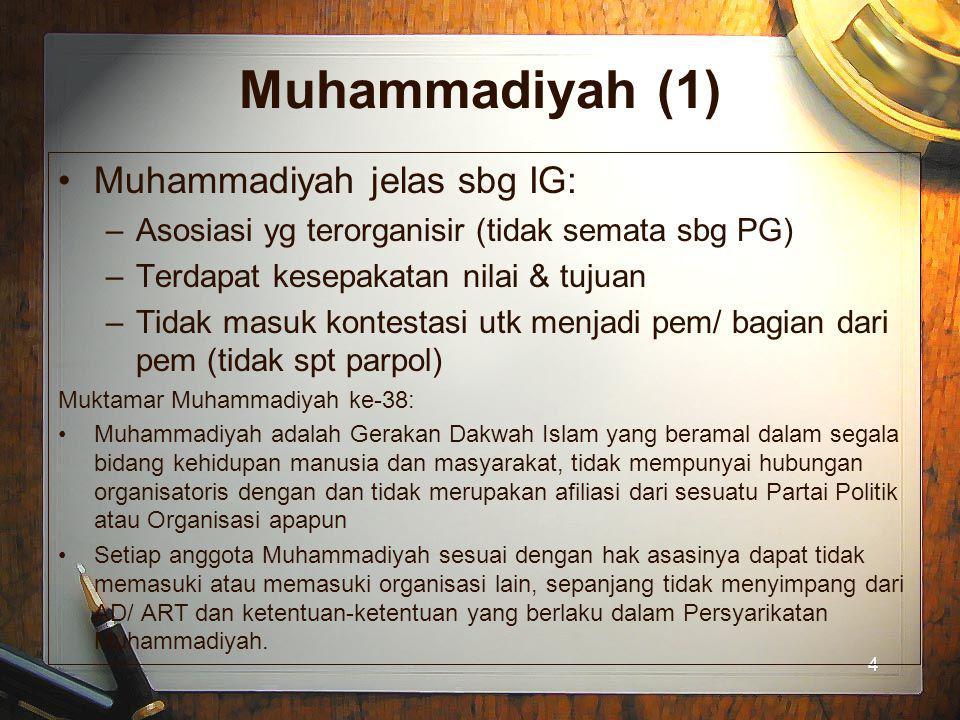 Muhammadiyah (1) Muhammadiyah jelas sbg IG: