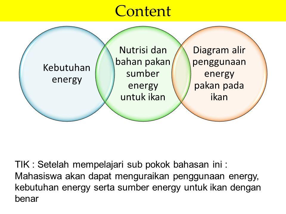 Content TIK : Setelah mempelajari sub pokok bahasan ini :