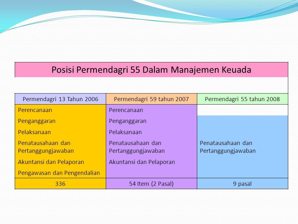 Posisi Permendagri 55 Dalam Manajemen Keuada