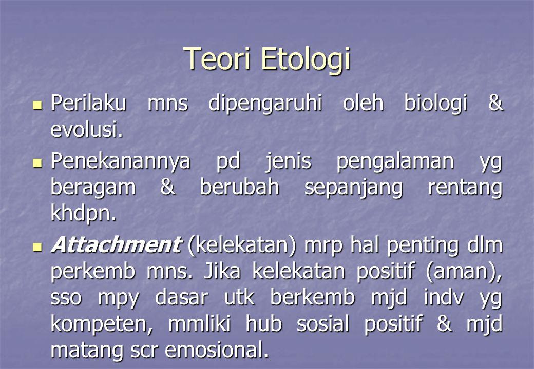 Teori Etologi Perilaku mns dipengaruhi oleh biologi & evolusi.