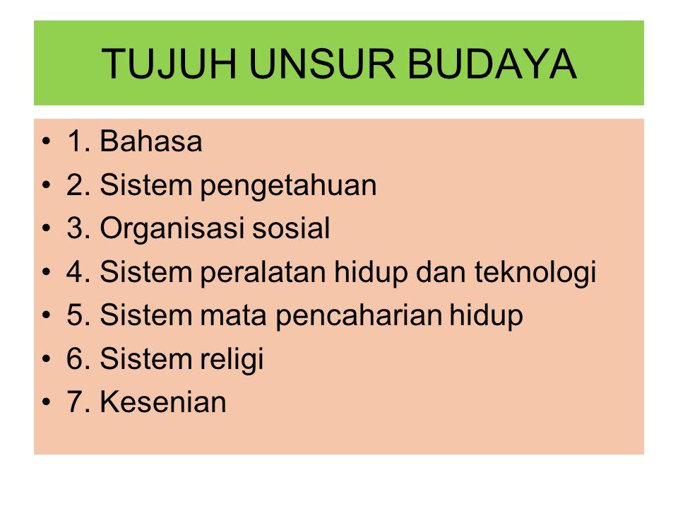 TUJUH UNSUR BUDAYA 1. Bahasa 2. Sistem pengetahuan