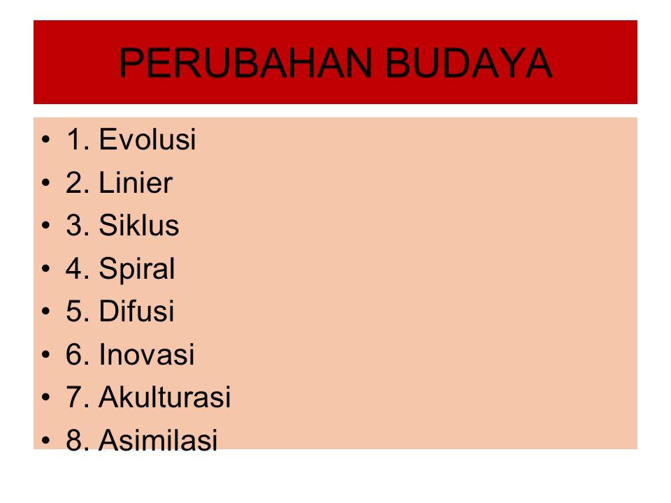 PERUBAHAN BUDAYA 1. Evolusi 2. Linier 3. Siklus 4. Spiral 5. Difusi