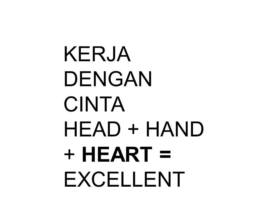 KERJA DENGAN CINTA HEAD + HAND + HEART = EXCELLENT