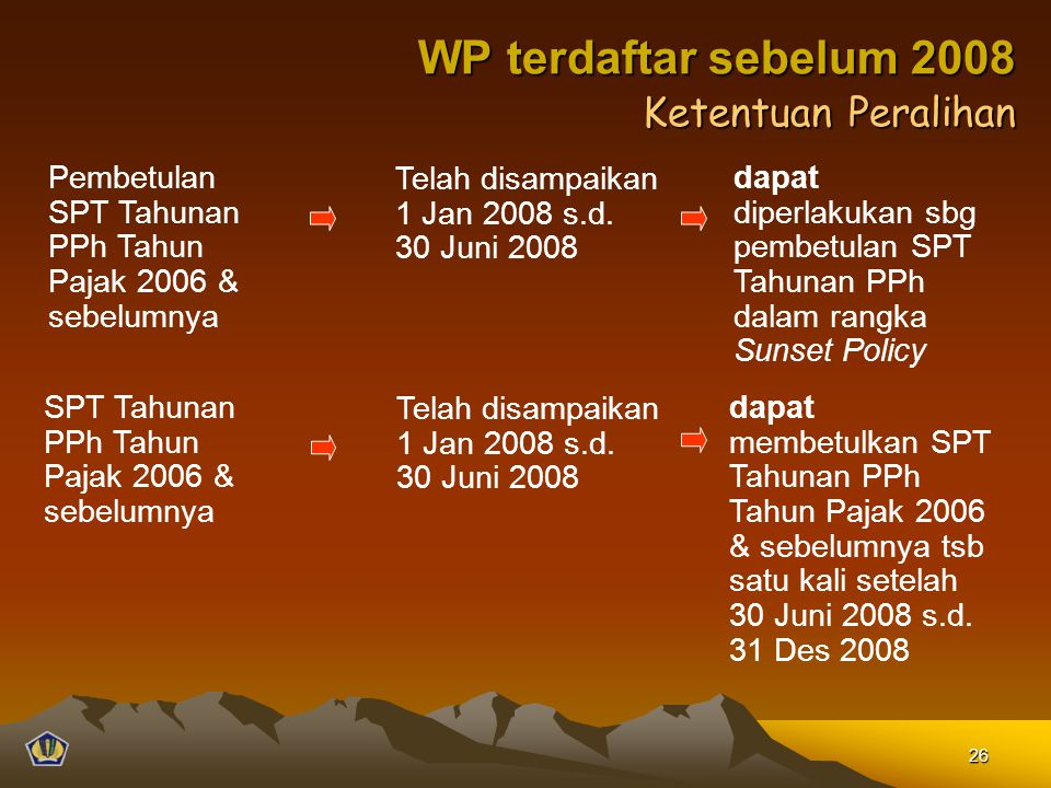WP terdaftar sebelum 2008 Ketentuan Peralihan