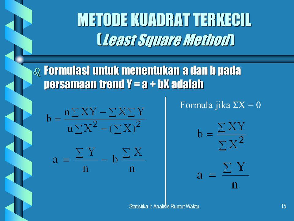 METODE KUADRAT TERKECIL (Least Square Method )