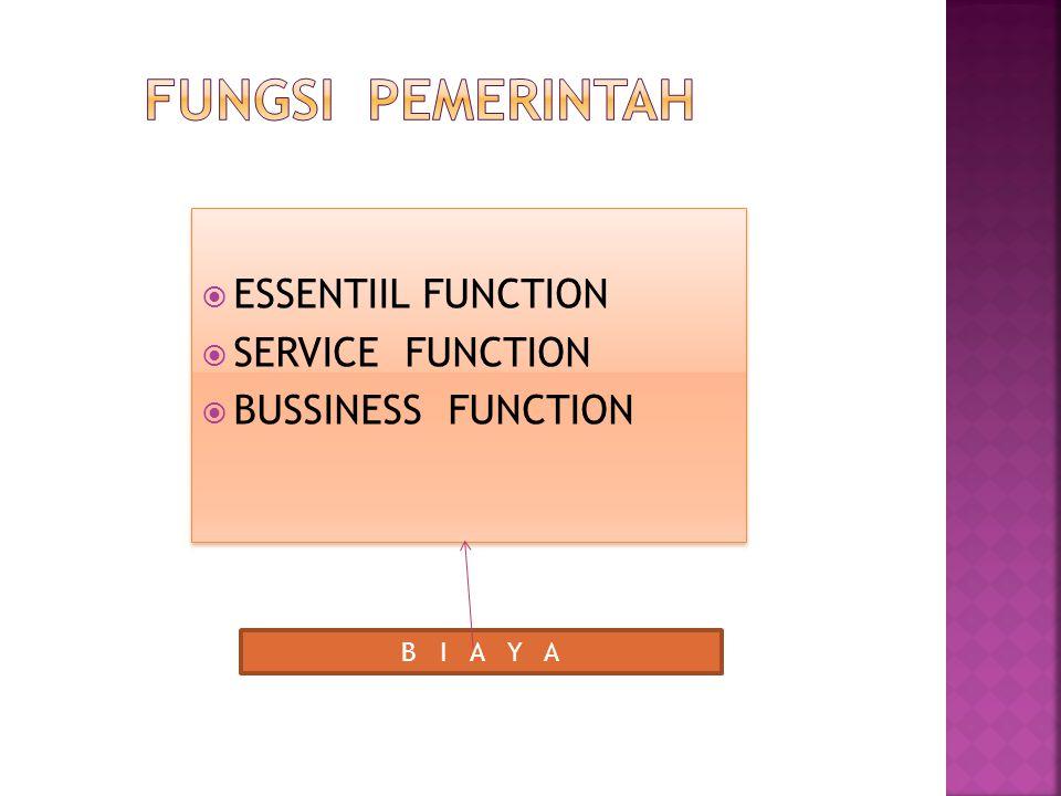 FUNGSI PEMERINTAH ESSENTIIL FUNCTION SERVICE FUNCTION