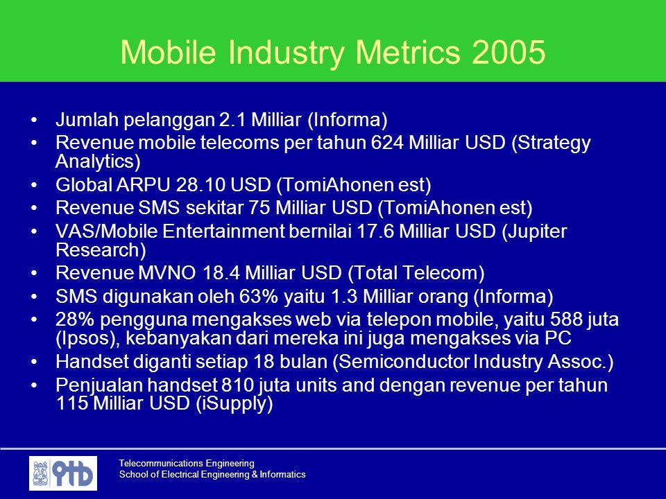 Mobile Industry Metrics 2005