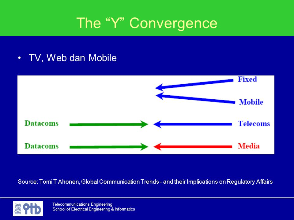 The Y Convergence TV, Web dan Mobile