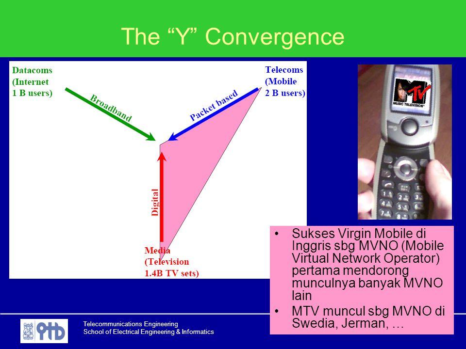 The Y Convergence Sukses Virgin Mobile di Inggris sbg MVNO (Mobile Virtual Network Operator) pertama mendorong munculnya banyak MVNO lain.