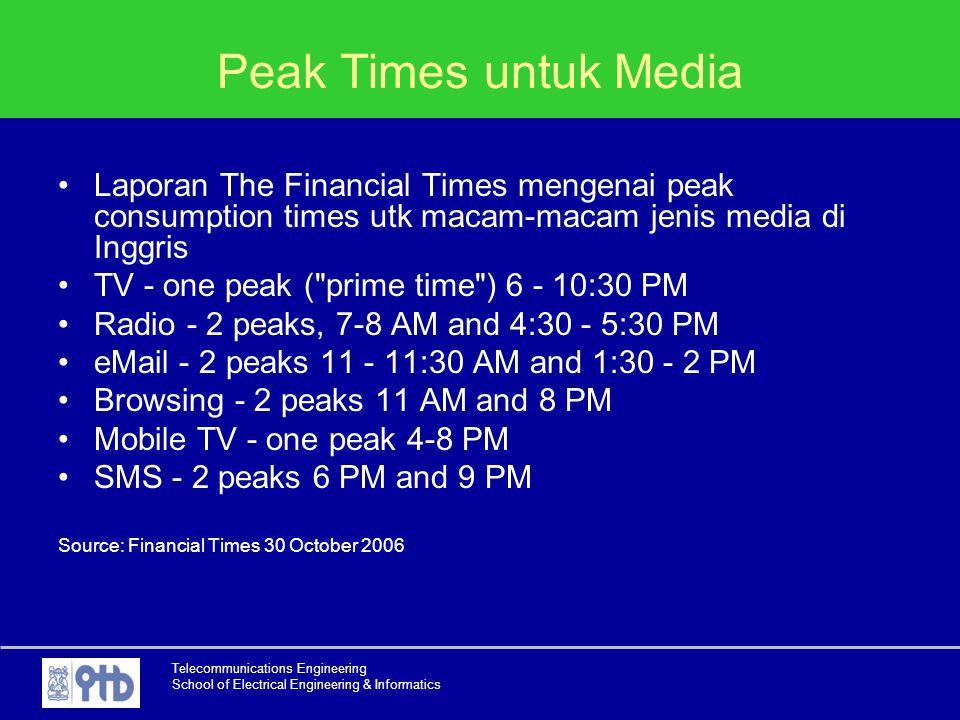 Peak Times untuk Media Laporan The Financial Times mengenai peak consumption times utk macam-macam jenis media di Inggris.