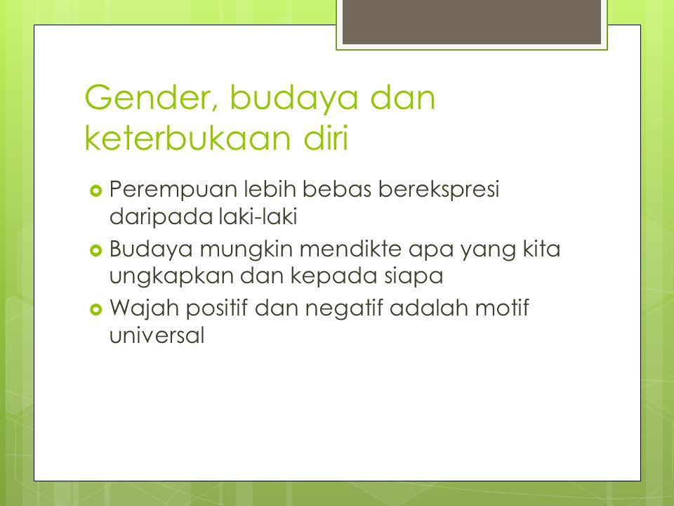 Gender, budaya dan keterbukaan diri