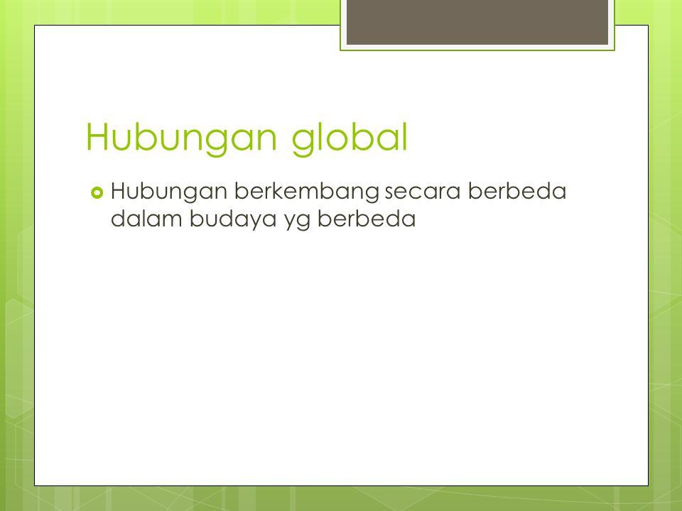 Hubungan global Hubungan berkembang secara berbeda dalam budaya yg berbeda