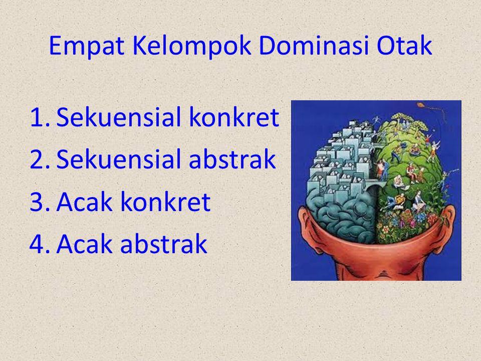 Empat Kelompok Dominasi Otak
