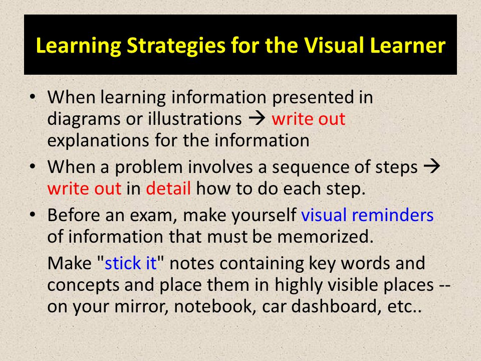 Learning Strategies for the Visual Learner