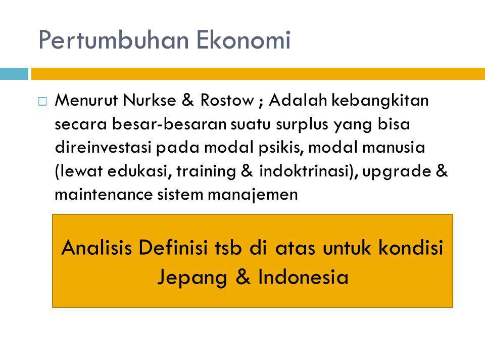 Analisis Definisi tsb di atas untuk kondisi Jepang & Indonesia
