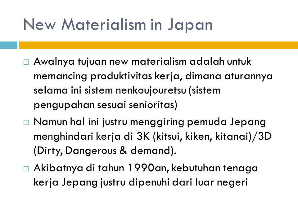New Materialism in Japan