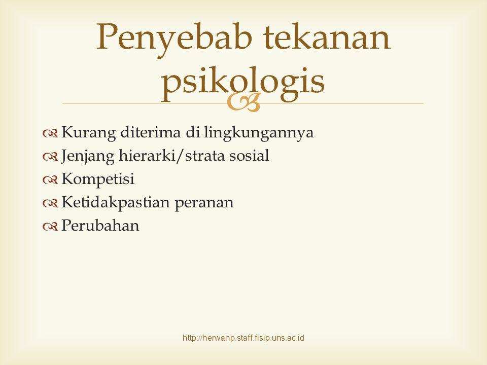 Penyebab tekanan psikologis