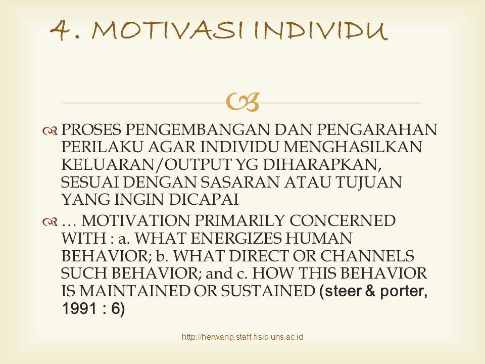 4. MOTIVASI INDIVIDU