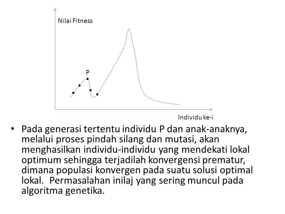 • P. Nilai Fitness. Individu ke-i.
