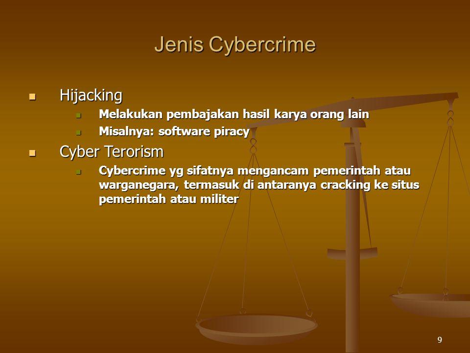 Jenis Cybercrime Hijacking Cyber Terorism