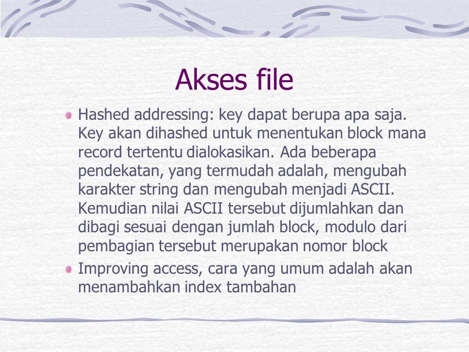 Akses file