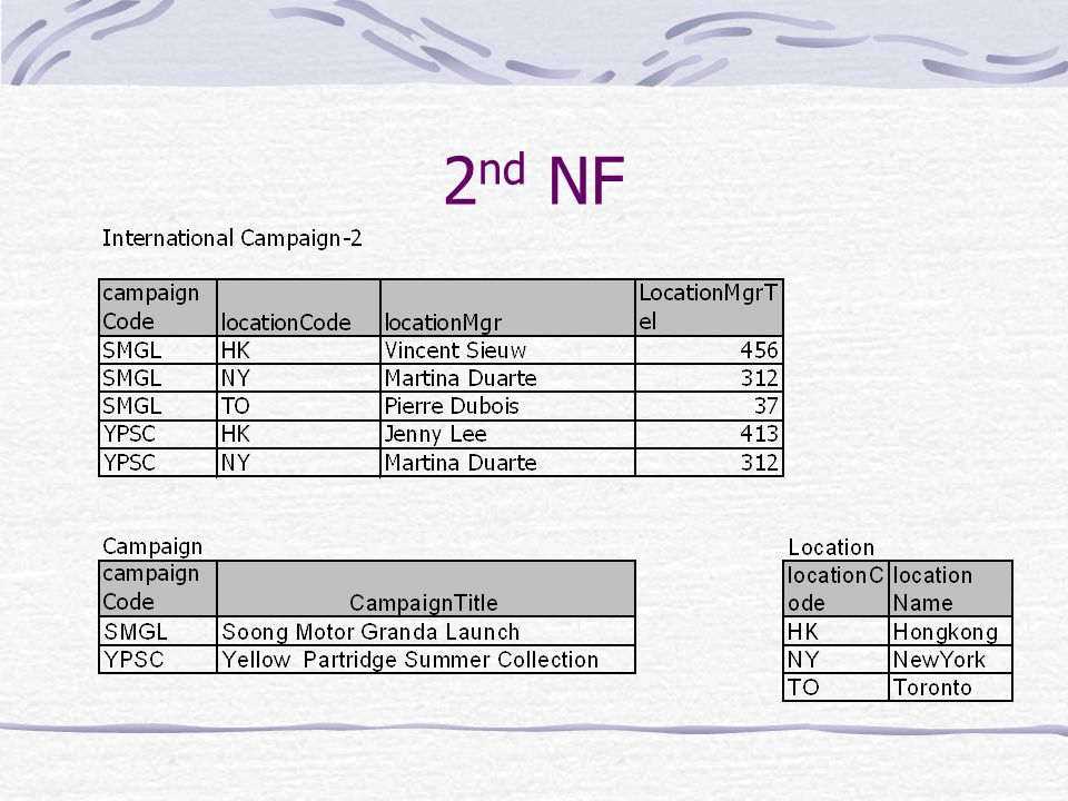2nd NF