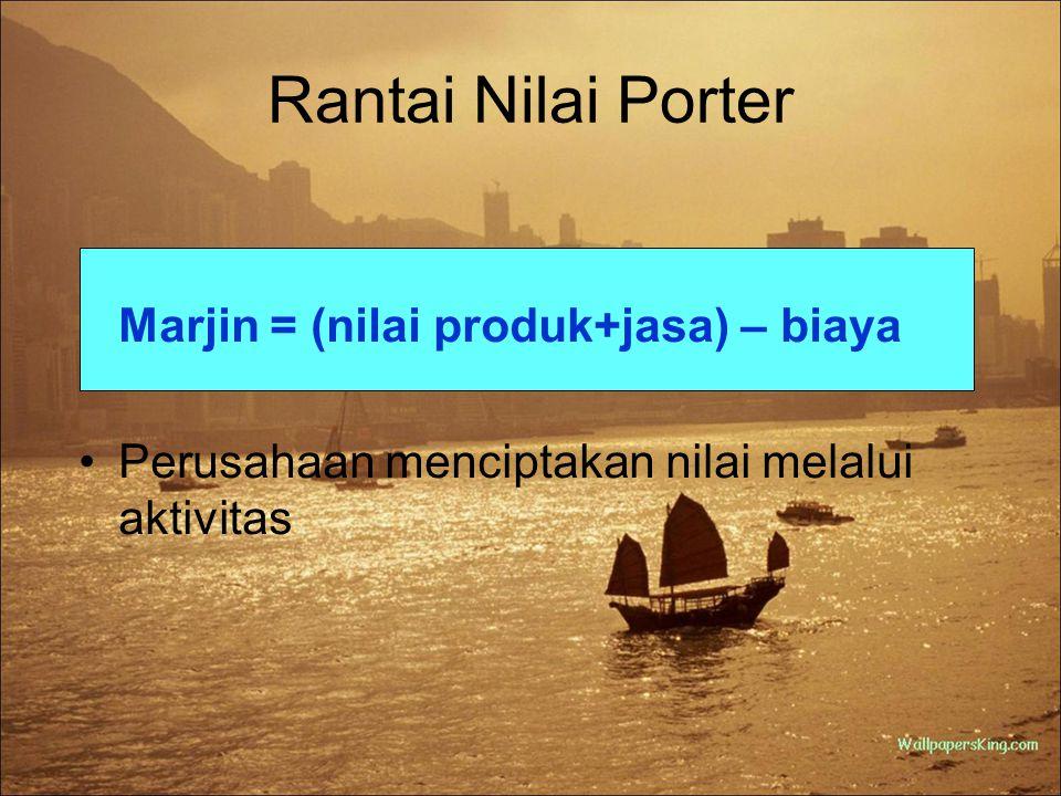 Rantai Nilai Porter Marjin = (nilai produk+jasa) – biaya