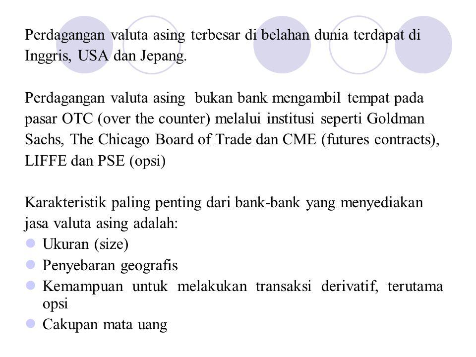 Perdagangan valuta asing terbesar di belahan dunia terdapat di