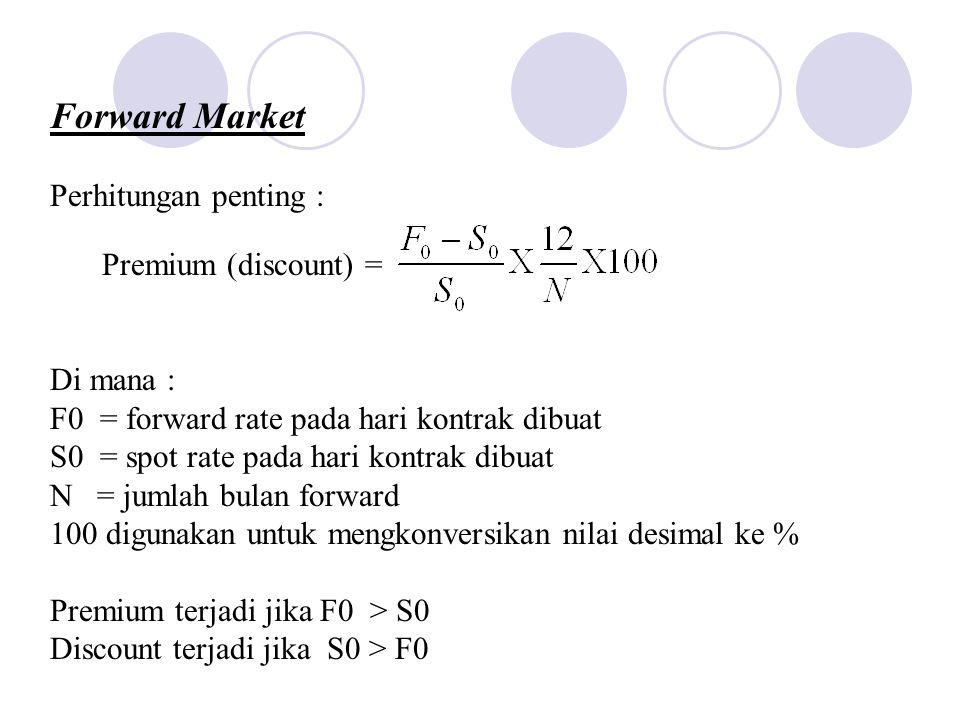 Forward Market Perhitungan penting : Premium (discount) = Di mana :