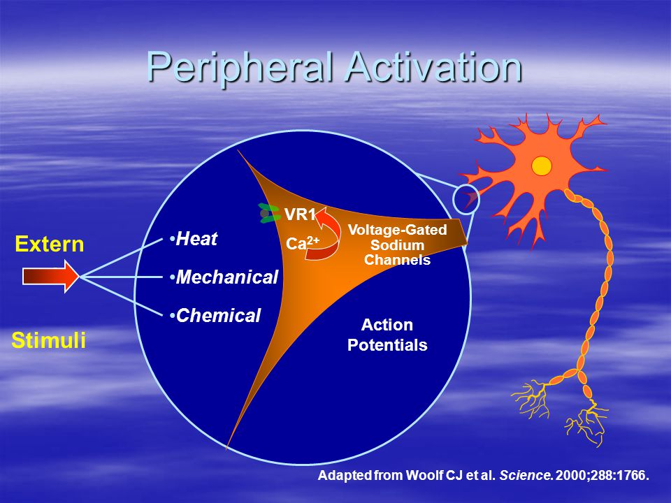 Peripheral Activation