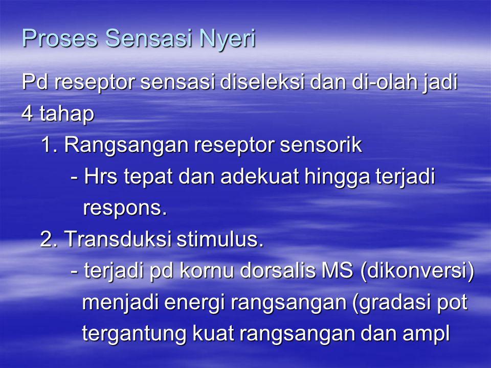 Proses Sensasi Nyeri Pd reseptor sensasi diseleksi dan di-olah jadi