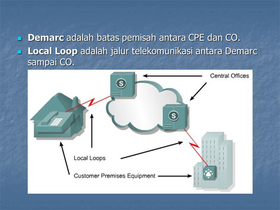 Demarc adalah batas pemisah antara CPE dan CO.