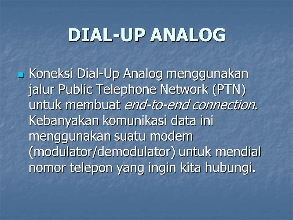 DIAL-UP ANALOG