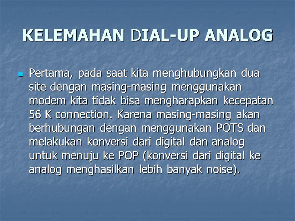 KELEMAHAN DIAL-UP ANALOG