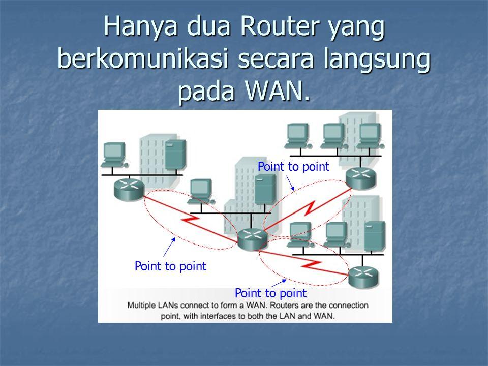 Hanya dua Router yang berkomunikasi secara langsung pada WAN.