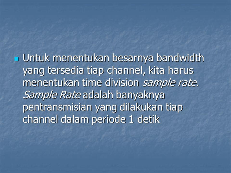 Untuk menentukan besarnya bandwidth yang tersedia tiap channel, kita harus menentukan time division sample rate.