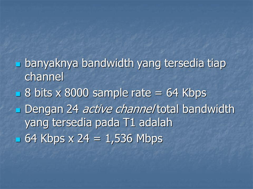 banyaknya bandwidth yang tersedia tiap channel