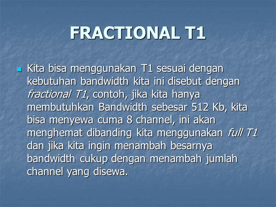 FRACTIONAL T1