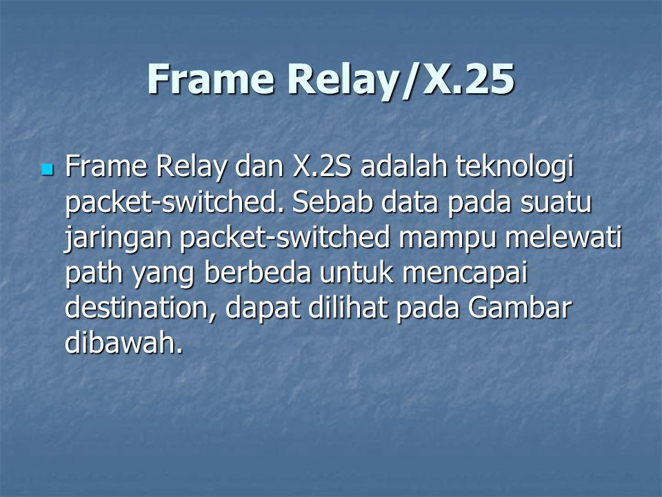 Frame Relay/X.25