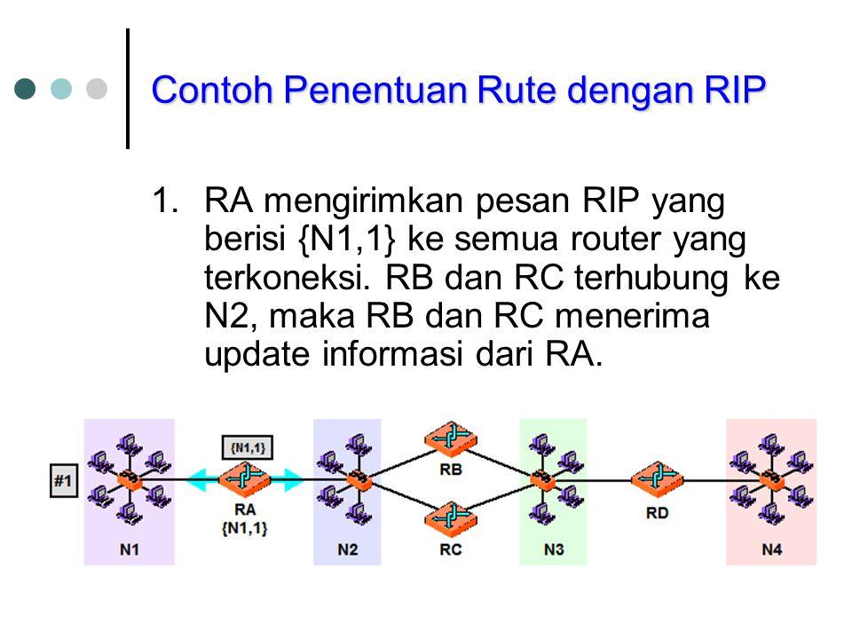 Contoh Penentuan Rute dengan RIP