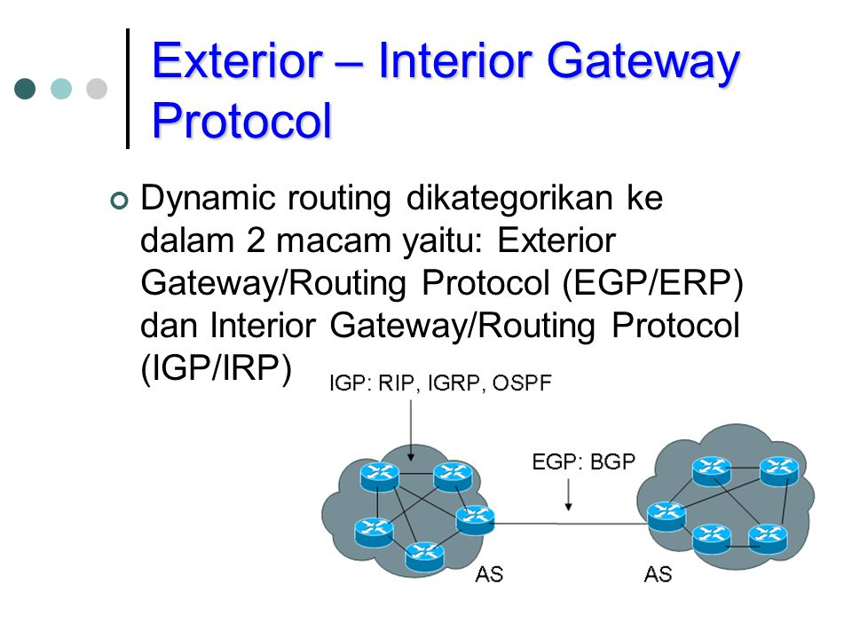 Exterior – Interior Gateway Protocol