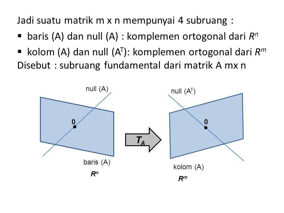 Jadi suatu matrik m x n mempunyai 4 subruang :