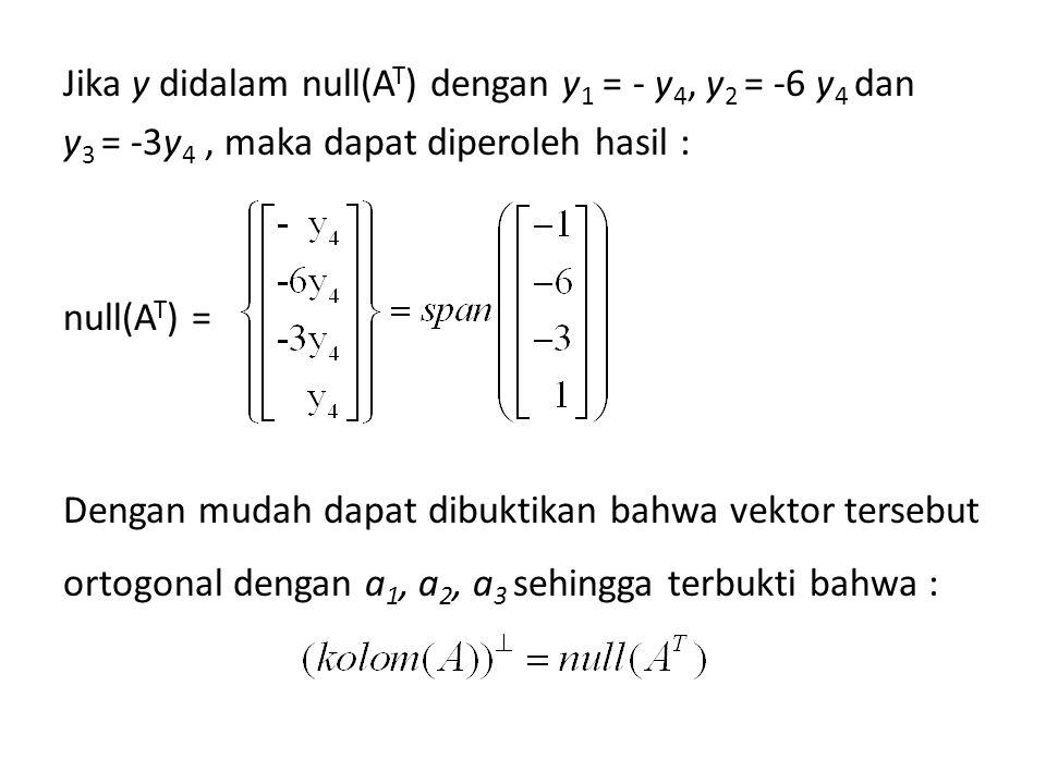 Jika y didalam null(AT) dengan y1 = - y4, y2 = -6 y4 dan y3 = -3y4 , maka dapat diperoleh hasil : null(AT) = Dengan mudah dapat dibuktikan bahwa vektor tersebut ortogonal dengan a1, a2, a3 sehingga terbukti bahwa :
