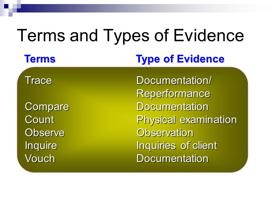 Terms and Types of Evidence